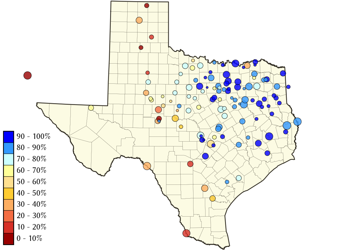 Texas Reservoirs